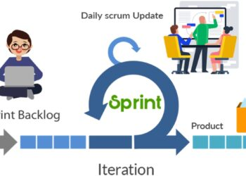 What is a Sprint in Agile?