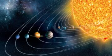 MOVEMENT OF PLANETS ROTATION AND REVOLUTION 01